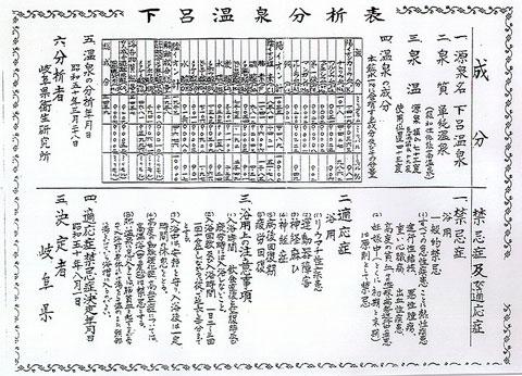 岐阜県下呂温泉の温泉分析表の写真