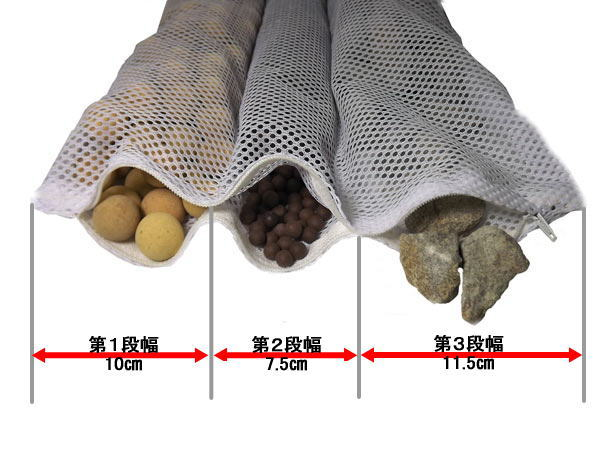サイトカイン温浴用3段ネット袋の使用例 第1段目は、幅10cm
